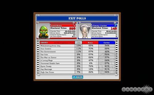 《政治机器2008》秘籍输入和使用方法 政治机器2008(Political Machine 2008,The)作弊代码大全