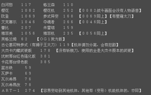 《PS2我和魔王》金手指代码[教程]