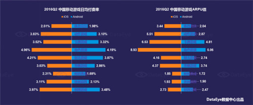 《游戏用户超6亿》游戏用户超6亿 游戏用户超6亿 2019年中国游戏业相关数据一览