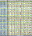 《QQ自由幻想》66全职业攻套血套合成图谱卡片材料一栏综合表